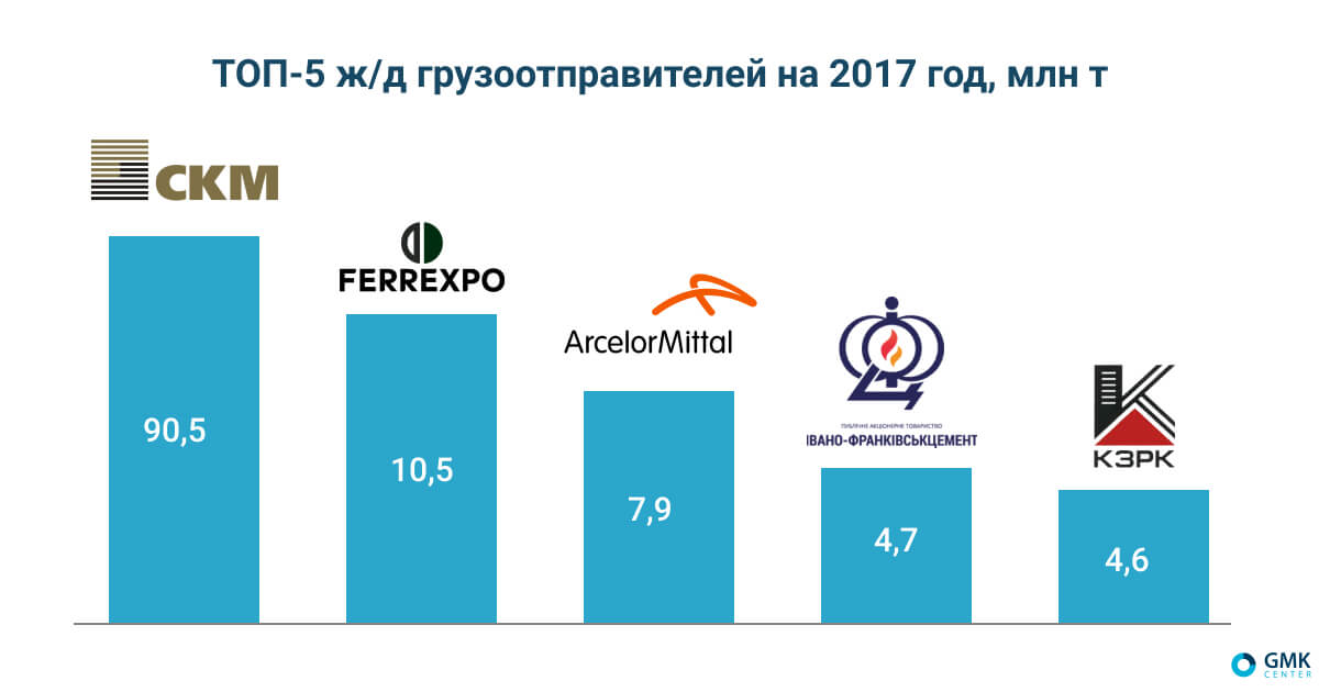 Данные: «Центр транспортных стратегий»