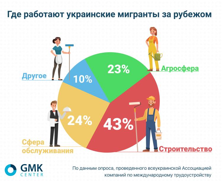 gmk.center
