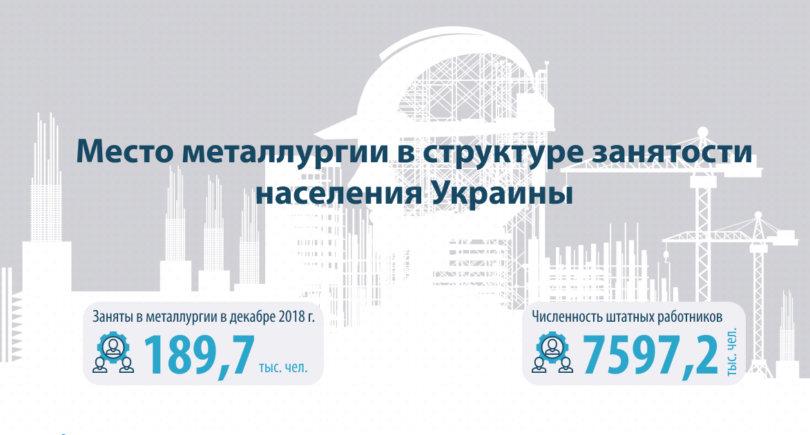 Экспорт руды и железорудного концентрата из Украины